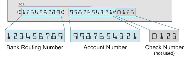 All Banks Routing information