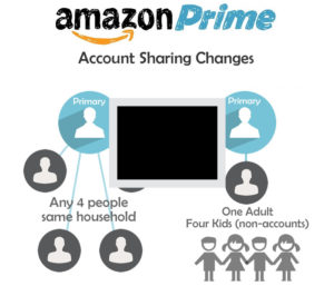 Amazon Prime Subscription from Bangladesh | Zoo Info Tech