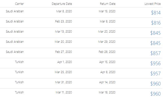 Dhaka to Spain Cheap Flight Ticket