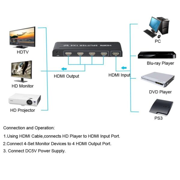 hdmi-splitter-1-in-4-out-maintain-resolution-up-to-1080pfO66